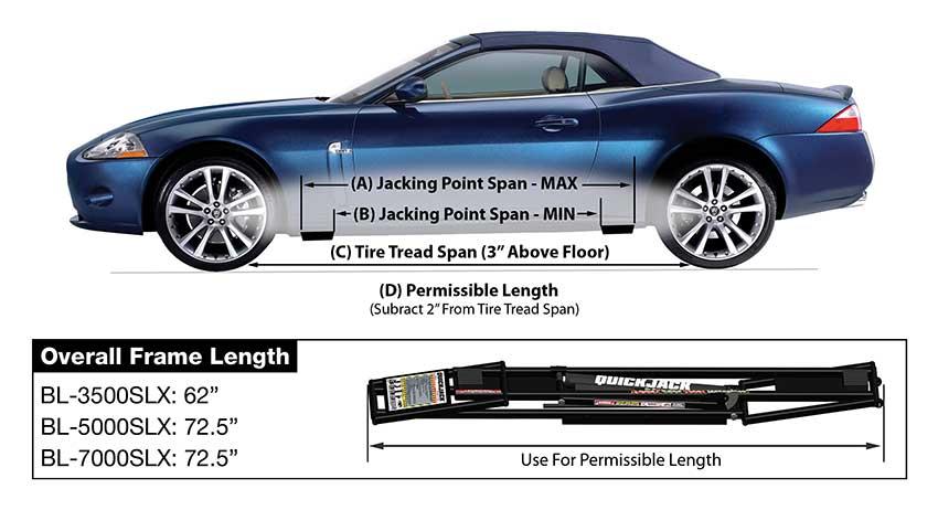 QuickJack Measuring Guide